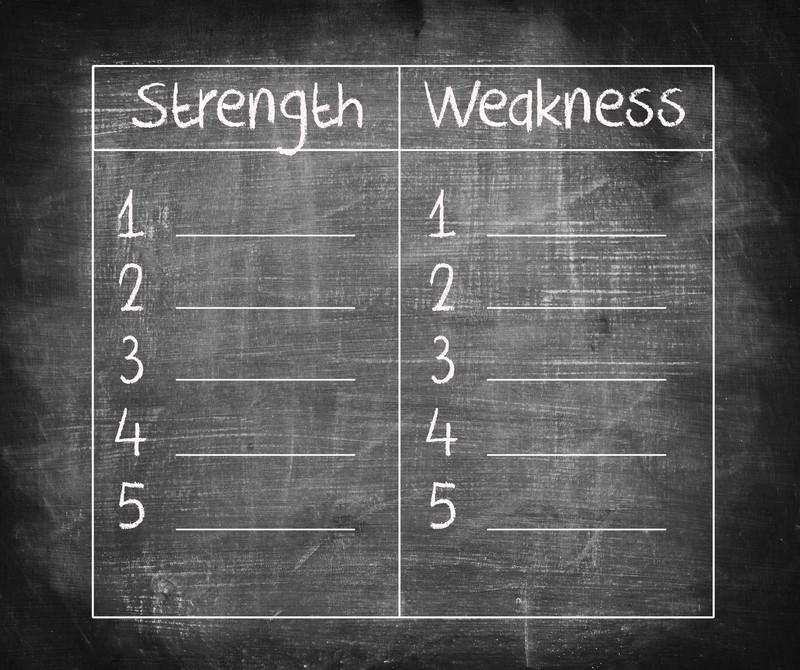 strength and weakness comparison